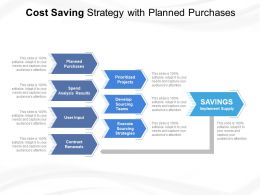 Cost Saving Strategy With Planned Purchases