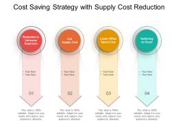 Cost Saving Strategy With Supply Cost Reduction