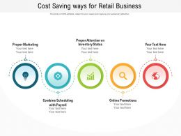 Cost Saving Ways For Retail Business