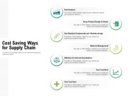 Cost Saving Ways For Supply Chain