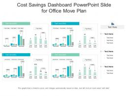Cost Savings Dashboard Powerpoint Slide For Office Move Plan
