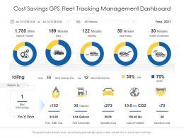 Cost Savings GPS Fleet Tracking Management Dashboard