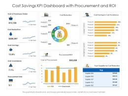 Cost Savings KPI Dashboard With Procurement And ROI