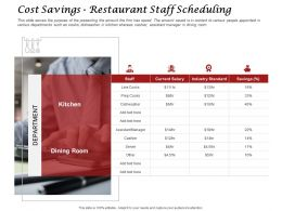 Cost Savings Restaurant Staff Scheduling Department Ppt Powerpoint Slides Brochure