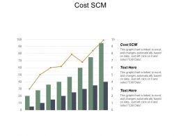 Cost Scm Ppt Powerpoint Presentation Pictures Templates Cpb