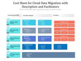 Cost Sheet For Cloud Data Migration With Description And Facilitators