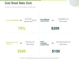 Cost Sheet Ratio Cont Ppt Powerpoint Presentation Outline Background Images