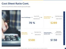Cost Sheet Ratio Cont Ppt Powerpoint Presentation Summary Slide Download