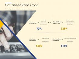 Cost Sheet Ratio Margin Ppt Powerpoint Presentation Icon Background Image