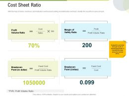 Cost Sheet Ratio Profit Ppt Powerpoint Presentation Model Shapes