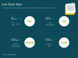 Cost Sheet Ratio Profit Volume M1902 Ppt Powerpoint Presentation Deck