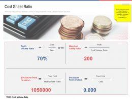 Cost Sheet Ratio Profit Volume Ppt Powerpoint Portfolio Design Templates