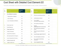 Cost Sheet With Detailed Cost Element Expenses Ppt Powerpoint Presentation Information