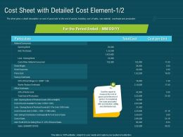Cost Sheet With Detailed Cost Element M1903 Ppt Powerpoint Presentation Professional Good