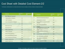 Cost Sheet With Detailed Cost Element M1904 Ppt Powerpoint Presentation Infographic Template Vector