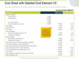 Cost Sheet With Detailed Cost Element Opening Ppt Powerpoint Presentation Model Ideas