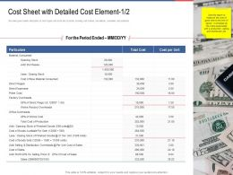 Cost Sheet With Detailed Cost Element Per Unit Ppt Powerpoint Inspiration Shapes