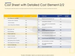Cost Sheet With Detailed Cost Element Process Ppt Gallery Graphic Tips