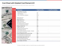 Cost Sheet With Detailed Cost Element Scrap Ppt Powerpoint Infographics Images
