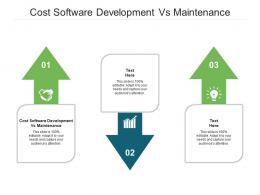 Cost Software Development Vs Maintenance Ppt Powerpoint Presentation Styles Layout Cpb