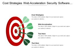 Cost Strategies Web Acceleration Security Software Shopping Carts