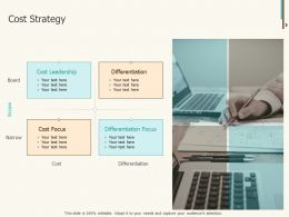Cost Strategy Ppt Powerpoint Presentation Styles Grid
