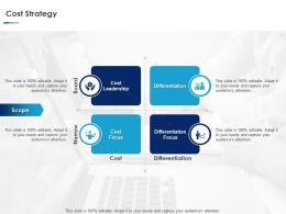 Cost Strategy Scope Ppt Powerpoint Presentation Ideas Design Ideas