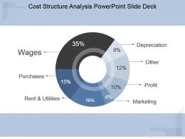 Cost Structure Analysis Powerpoint Slide Deck