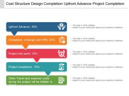 Cost Structure Design Completion Upfront Advance Project Completion