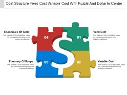 Cost Structure Fixed Cost Variable Cost With Puzzle And Dollar In Center
