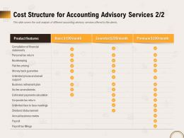 Cost Structure For Accounting Advisory Services Features Ppt Gallery