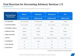Cost Structure For Accounting Advisory Services M1673 Ppt Powerpoint Presentation Gallery Grid