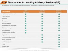 Cost Structure For Accounting Advisory Services Money Ppt Powerpoint Presentation Summary