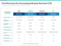 Cost Structure For Accounting Advisory Services Plans Ppt Powerpoint Presentation Ideas Picture