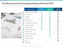 Cost Structure For Accounting Advisory Services Pricing Ppt Powerpoint Presentation Ideas Good