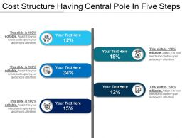 Cost Structure Having Central Pole In Five Steps