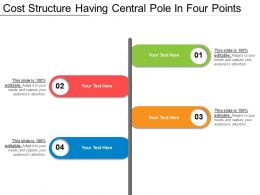Cost Structure Having Central Pole In Four Points
