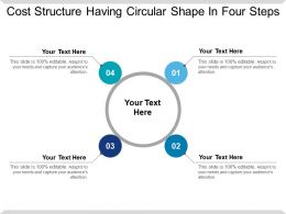 Cost Structure Having Circular Shape In Four Steps