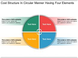 Cost Structure In Circular Manner Having Four Elements
