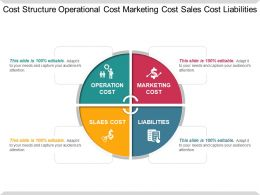 Cost Structure Operational Cost Marketing Cost Sales Cost Liabilities