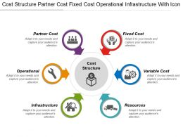 Cost Structure Partner Cost Fixed Cost Operational Infrastructure With Icon