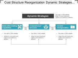 Cost Structure Reorganization Dynamic Strategies Framework With Arrows And Boxes