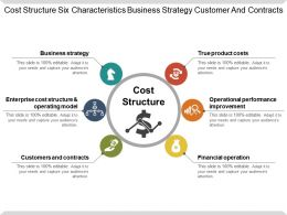 Cost Structure Six Characteristics Business Strategy Customer And Contracts