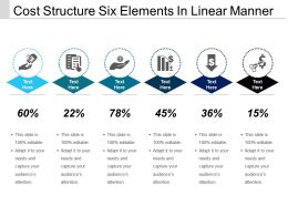 Cost Structure Six Elements In Linear Manner