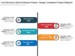 Cost Structure Upfront Advance Project Design Completion Project Midpoint