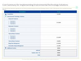 Cost Summary For Implementing Environmental Technology Solutions Price Ppt Powerpoint Presentation File Icon