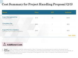 Cost Summary For Project Handling Proposal Price Ppt Powerpoint Presentation