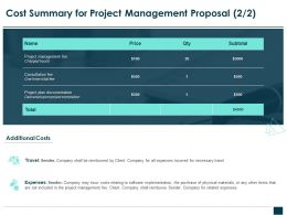 Cost Summary For Project Management Proposal Price Ppt Powerpoint File
