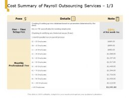 Cost Summary Of Payroll Outsourcing Services Details Ppt Powerpoint Presentation Professional