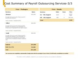Cost Summary Of Payroll Outsourcing Services Planning Ppt Powerpoint Presentation Gallery Influencers